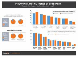 inbound-marketing-trends-geografisch